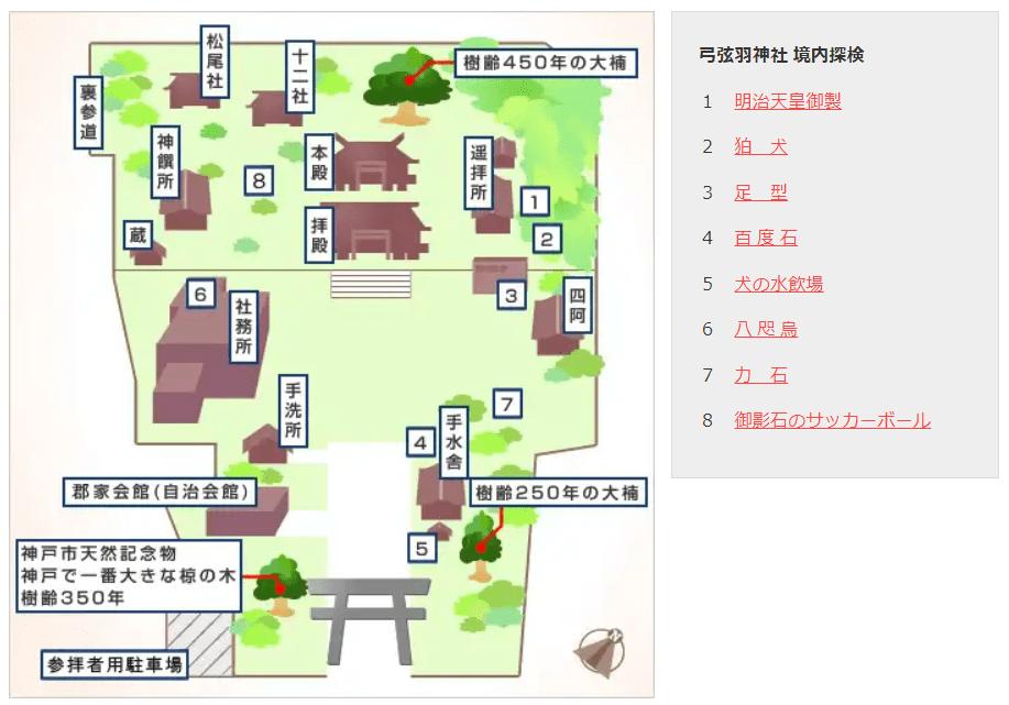 弓弦羽神社の境内の地図